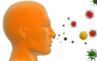 Пневмокониоз: понятие, почему и как развивается, проявления, диагностика, лечение