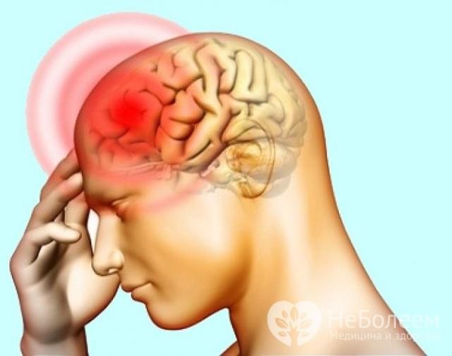 Гайморит: развитие, симптомы, терапевт о лечении подробно