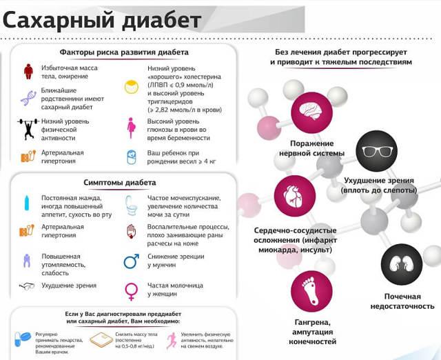 Немеет ухо: причины развития онемения, проявления, диагноз, лечение