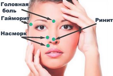 Лечение болезней носа: методы и средства
