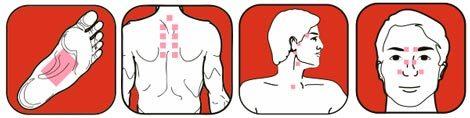 Перцовый пластырь при кашле: состав, показания и противопоказания